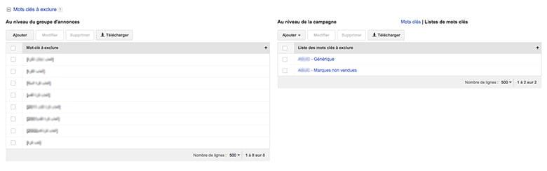 Mots clés à exclure sur le réseau de recherche Google Adwords