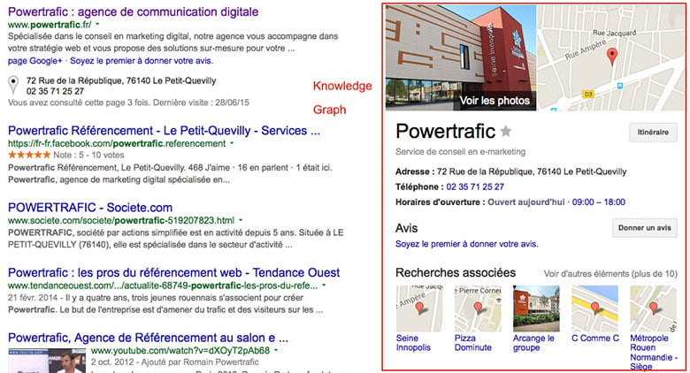 Google Knowledge Graph de Powertrafic