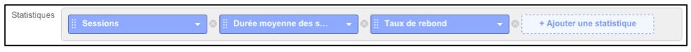Sélection des données dans Google Analytics