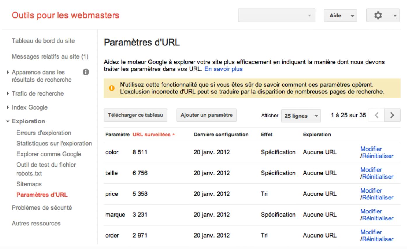 Paramétrer des URLs dans Google Webmaster Tools