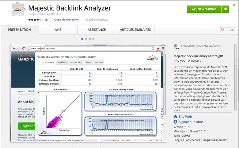 Majestic Backlink Analyzer extension