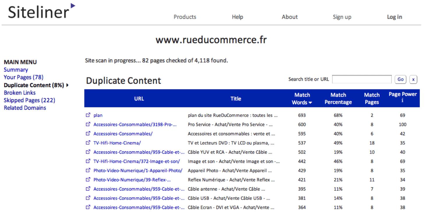 Siteliner pour détecter le contenu en double