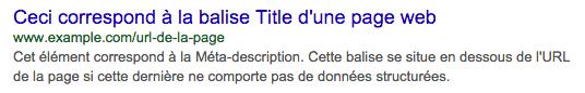 Prévisualisation des balises Title et Méta-description.