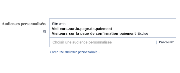 Retargeting sur Facebook.