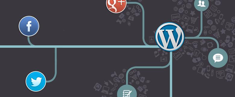 YARPP et Plugin social wordpress pour votre maillage