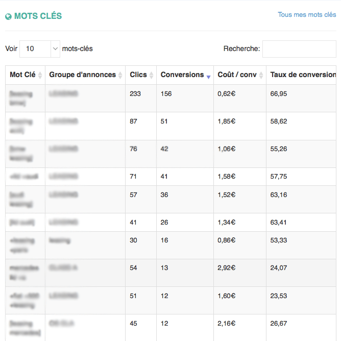 Outil de reporting Adwords Powertrafic