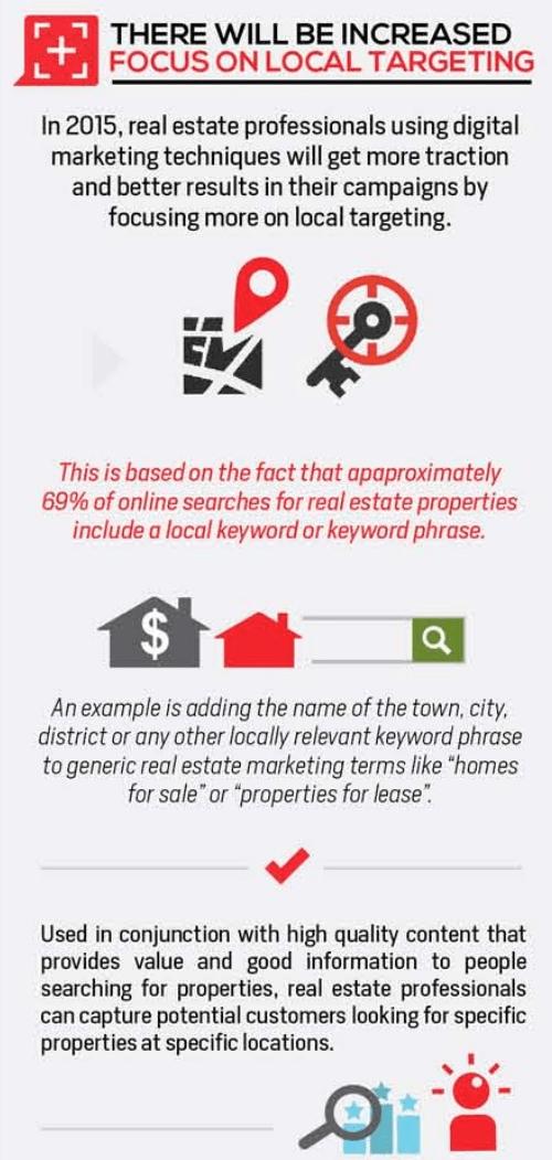 Infographie sur la stratégie locale à mettre en place dans le secteur de l'immobilier