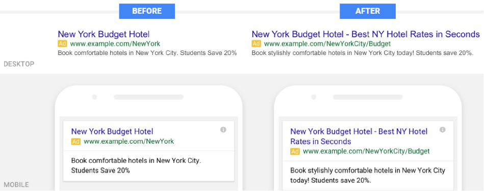Google AdWords : Extended