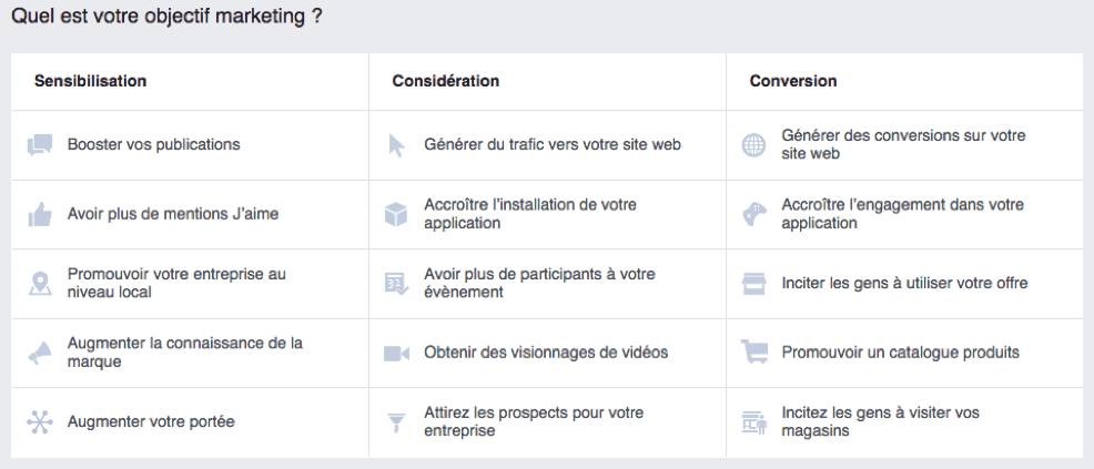 Objectif marketing Facebook Ads