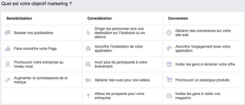 objectifs-facebookads
