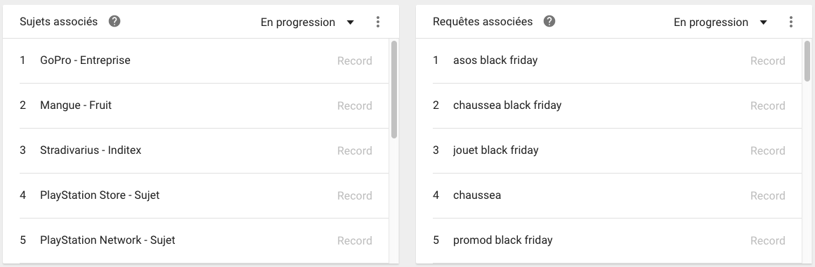 marketing saisonnier : black friday sur google trends