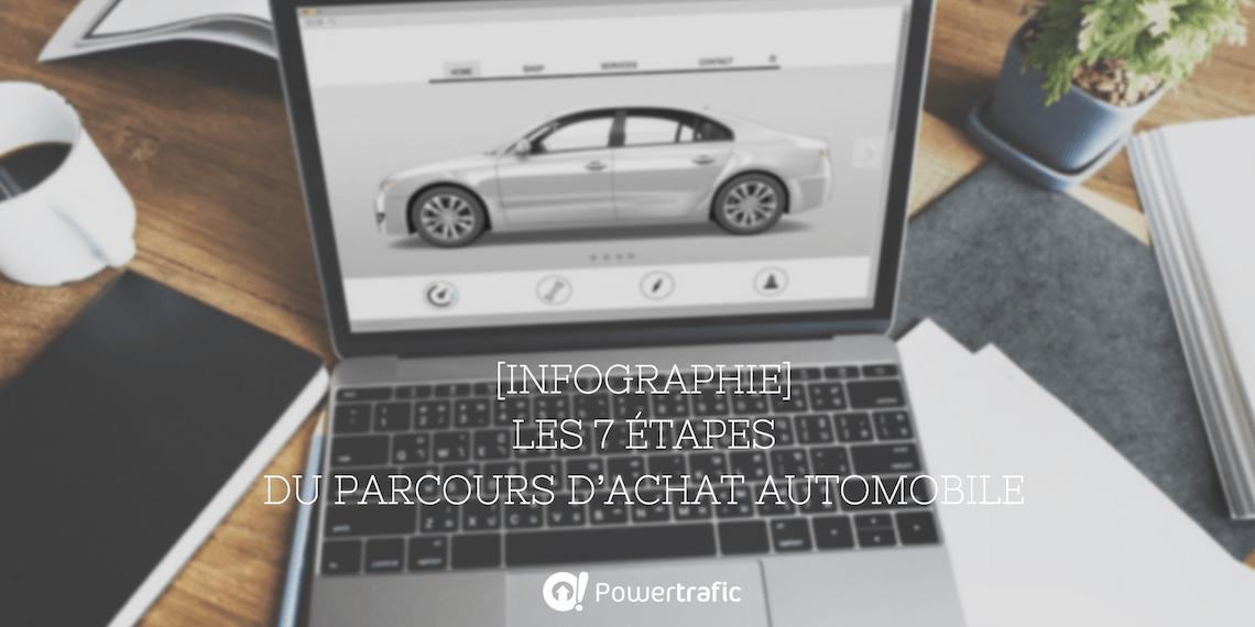Infographie - Les 7 étapes du parcours d'achat automobile