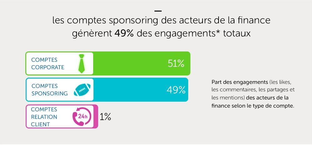 finance-comptes-sponsoring