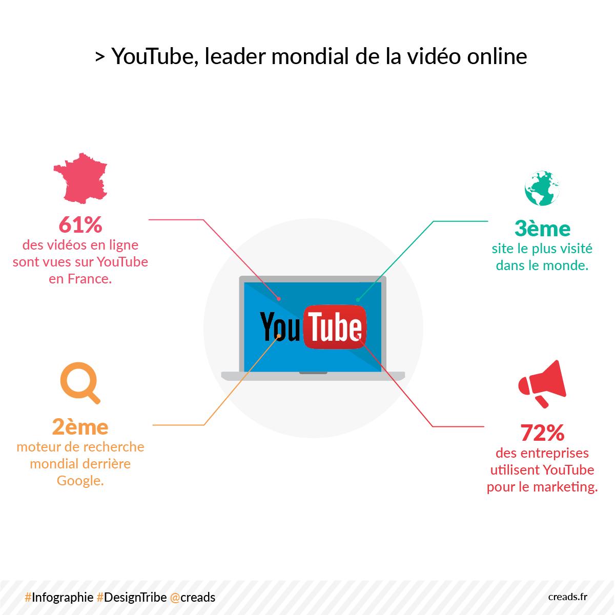 youtube-motion-design