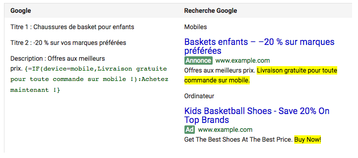 Google AdWords fonction IF exemple appareil