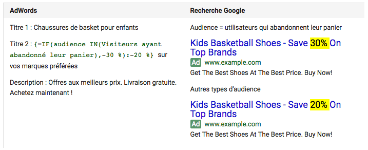 Google AdWords fonction IF audience