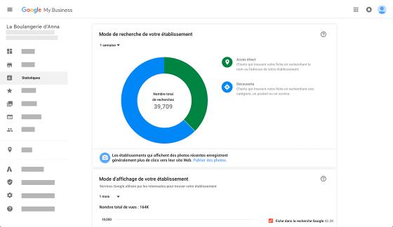 Google My Business : statistiques de la fiche établissement