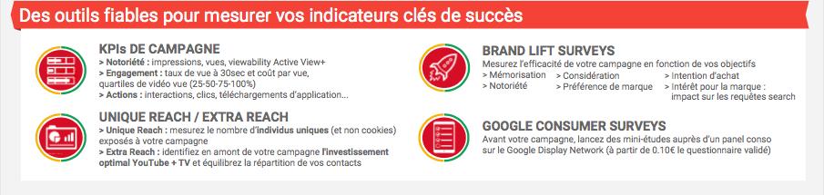 YouTube Ads : les différents outils statistiques pour mesurer ses KPI