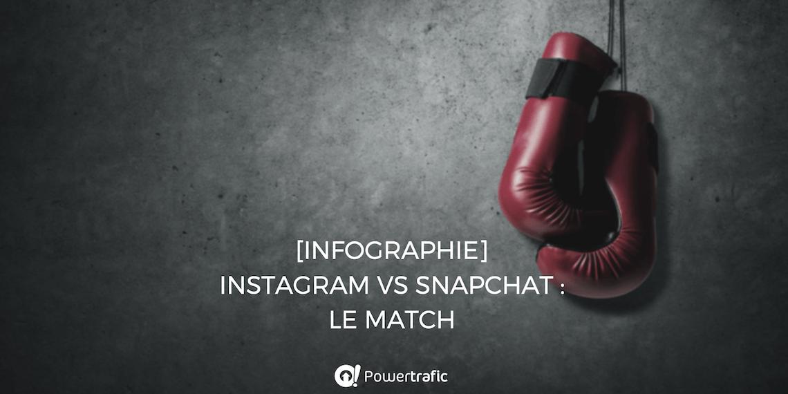 Instagram vs Snapchat : où en est-on dans la guerre des Stories ?