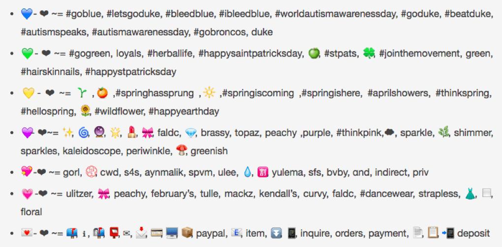 Emojis, émoticônes : miroirs de vos communautés