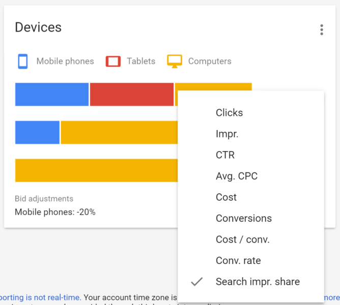 Nouvelle interface AdWords : visualisation selon les supports