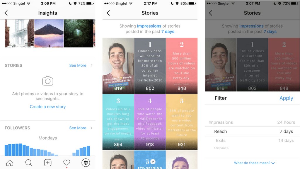 Insights Instagram sur les Stories