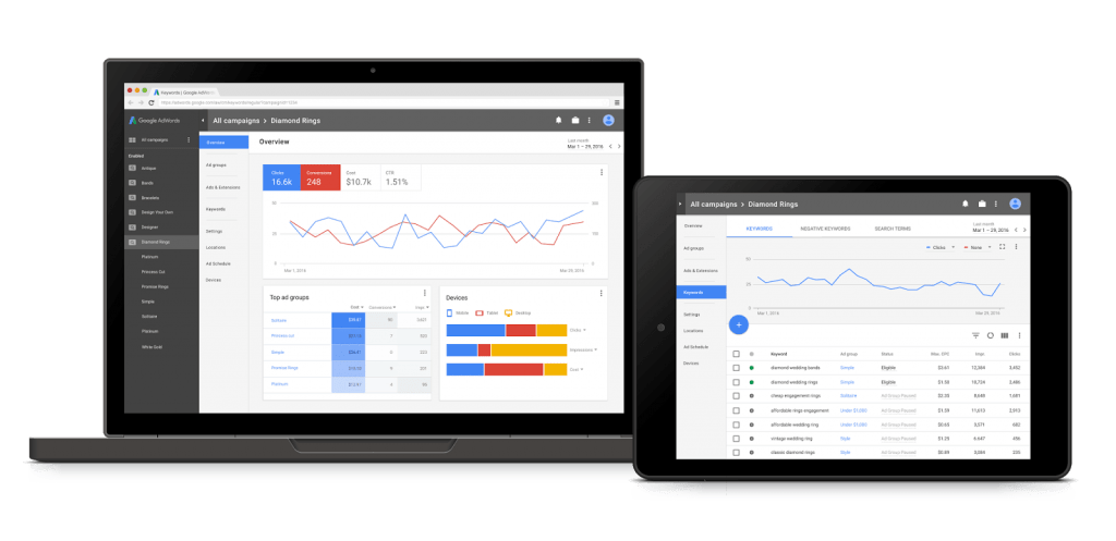 Nouvelle interface Google AdWords