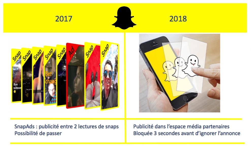 snapchat-publicite-stories-2018