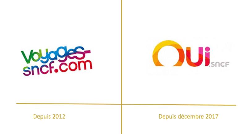 strategie-digitale-oui-sncf-logo-voyages