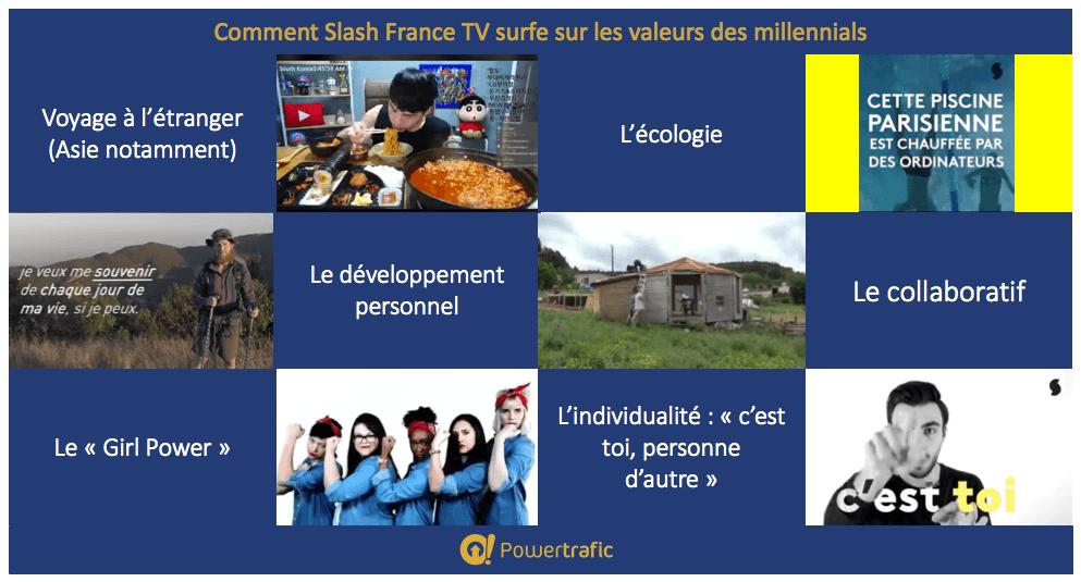 Comment France.tv Slash surfe sur les valeurs des millennials