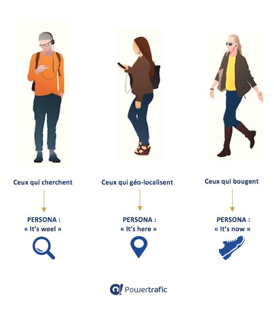 E-commerce : persona en 2018