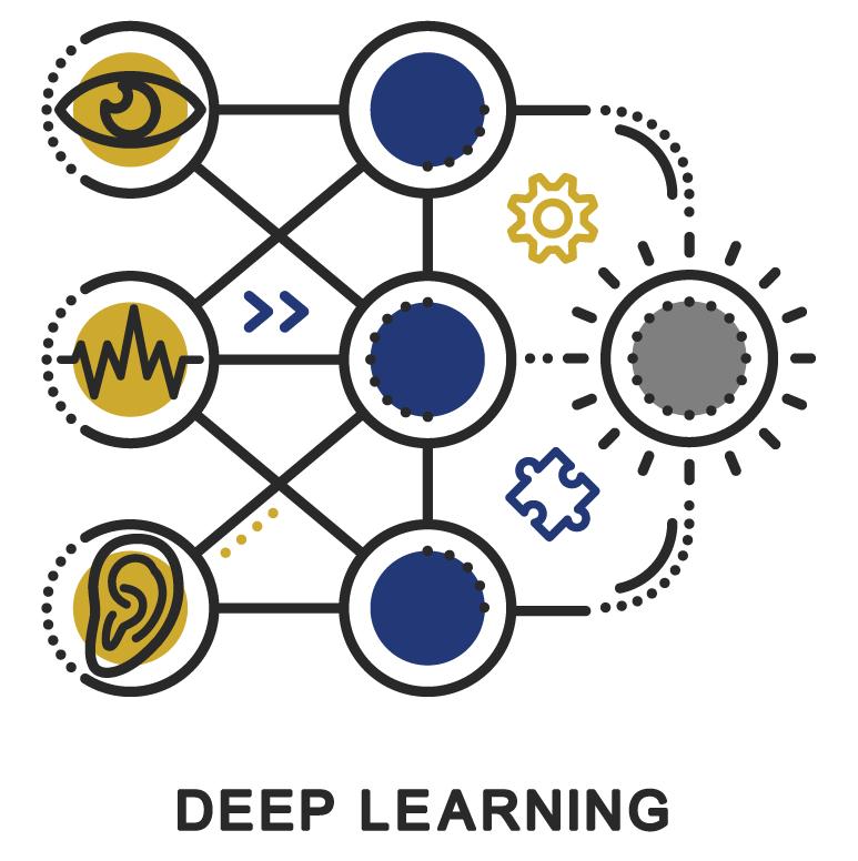 Le deep learning, méthode similaire au cerveau humain