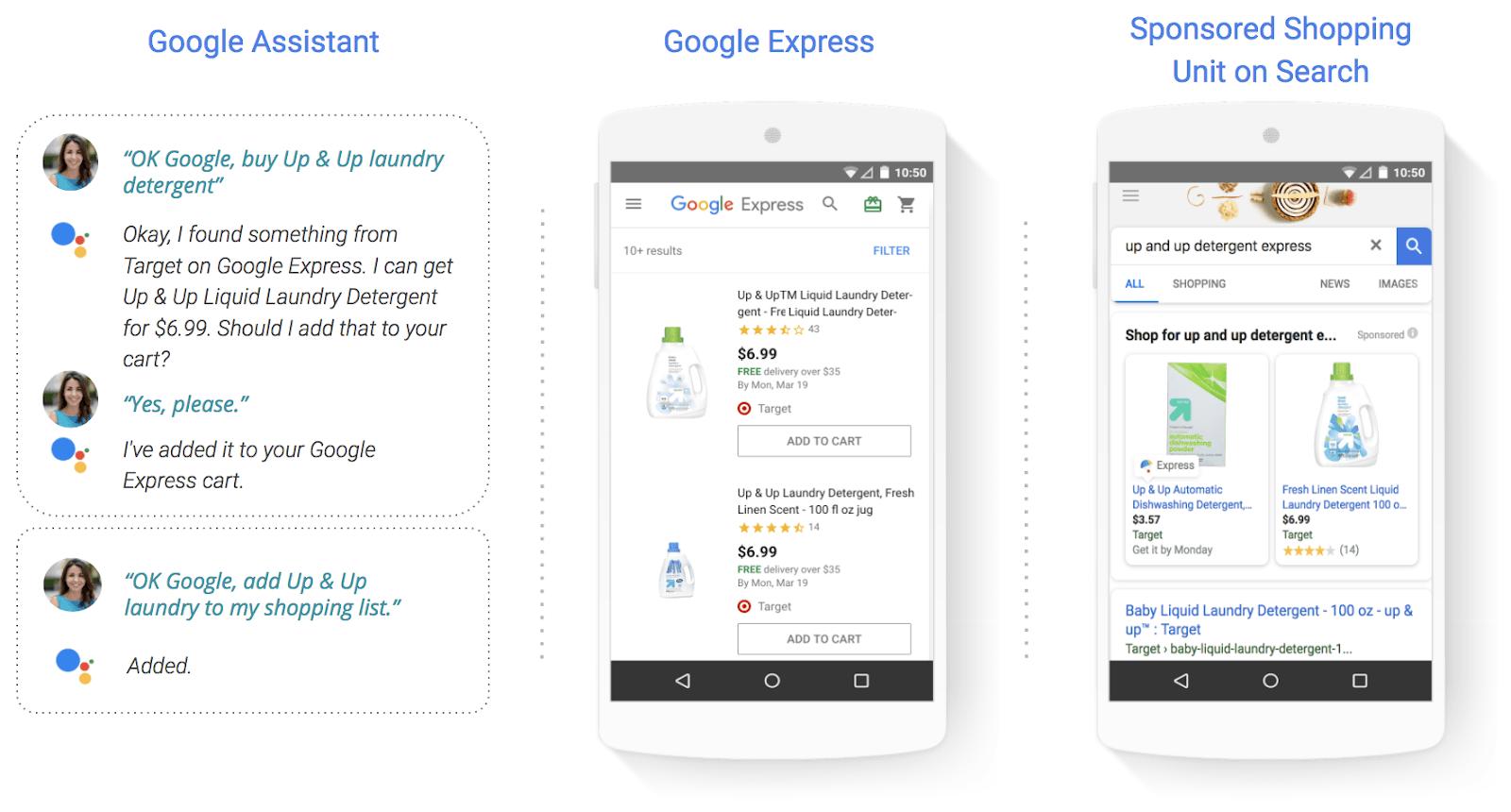 Trois plateformes pour utiliser Google Shopping Actions