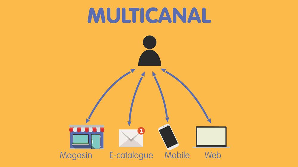 Le multicanal dans votre stratégie marketing