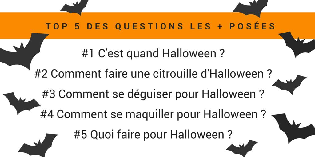 Halloween : questions les plus posées sur Google