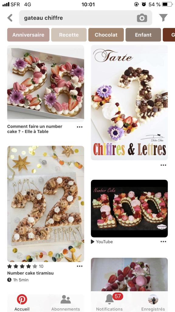 Les gâteaux chiffres sont à la mode en 2019 !